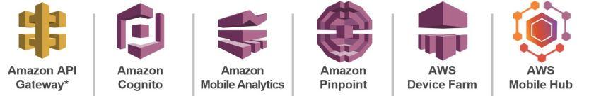 AmazonMobileServices.JPG