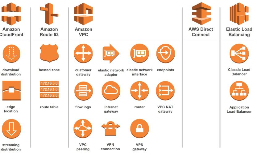 AmazonNetworking.JPG