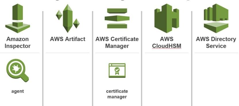 AmazonSecurityAndCompliance