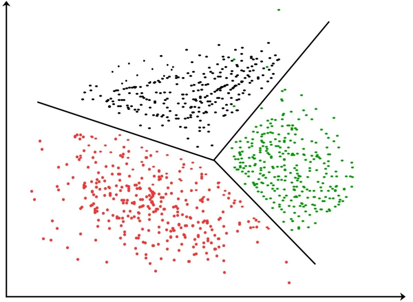 clustering.jpg