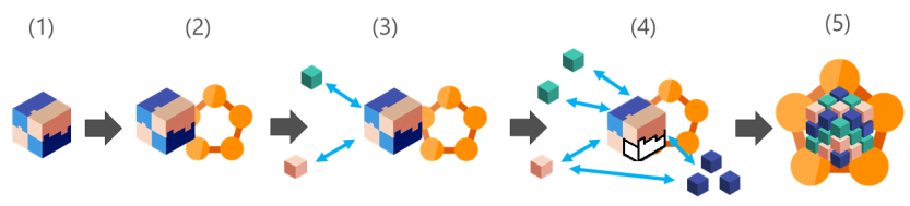 microservices-migration.png