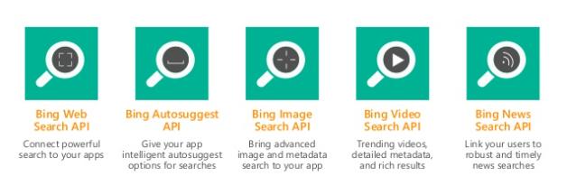Azure Cognitive Services – Search API – Cloud & Mobile Blog